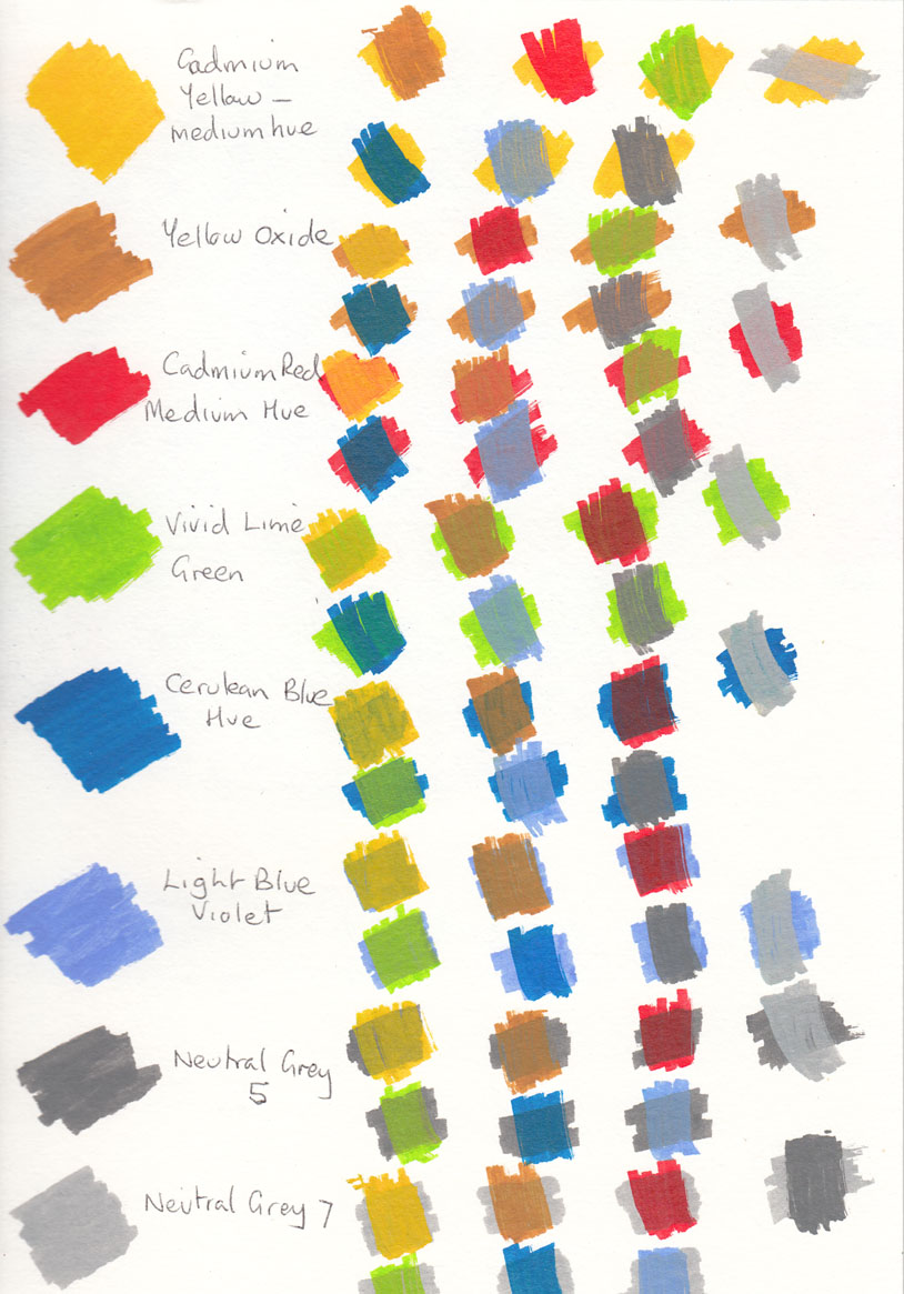 Liquitex paint markers, testing for colour and opacity.